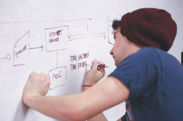 איך לבחור לוח כתיבה לבית או לעסק